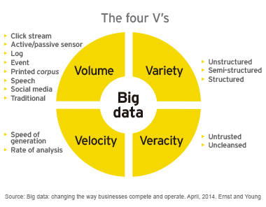 EY-Insights-on-GRC-Big-data